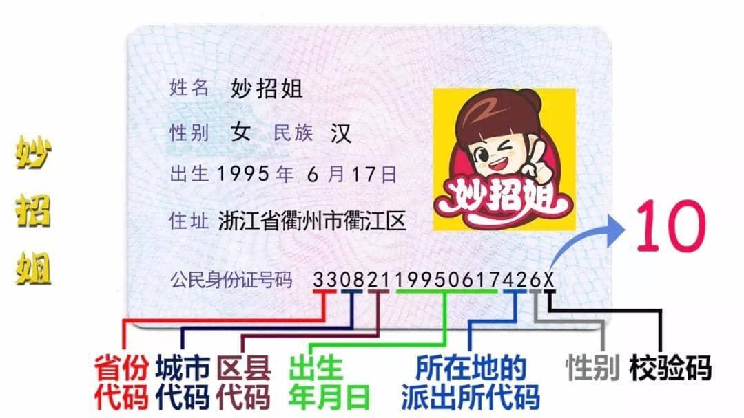 你知道这4个关于身份证非常重要的小知识吗?